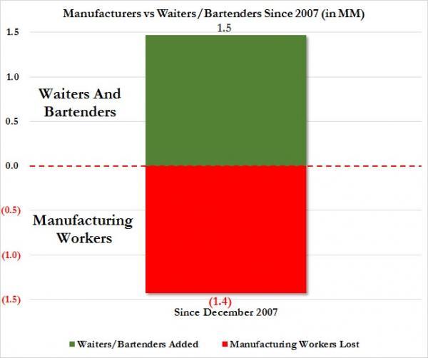 Waiters%2520vs%2520Bartenders_0%5B1%5D.j