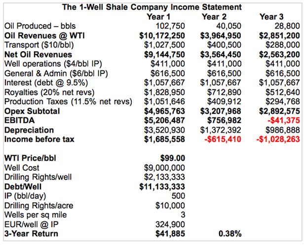 shale-article-chart-update1%5B1%5D.jpg