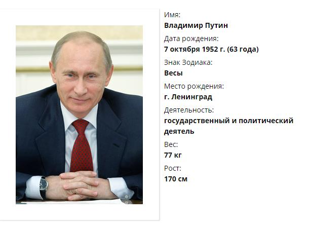 Путин кто по гороскопу? Дата рождения Путина. 7 октября ...