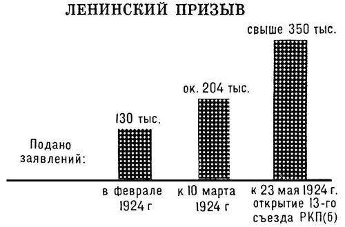 Евреи в аппарате ВЧК-ОГПУ в 20-е годы (Artem_01)