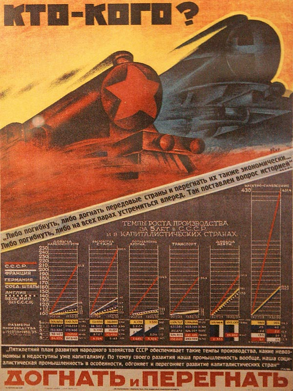 США vs. РИ/СССР/б.СССР: промышленное производство 1900-2018 + на душу населения (bazil)