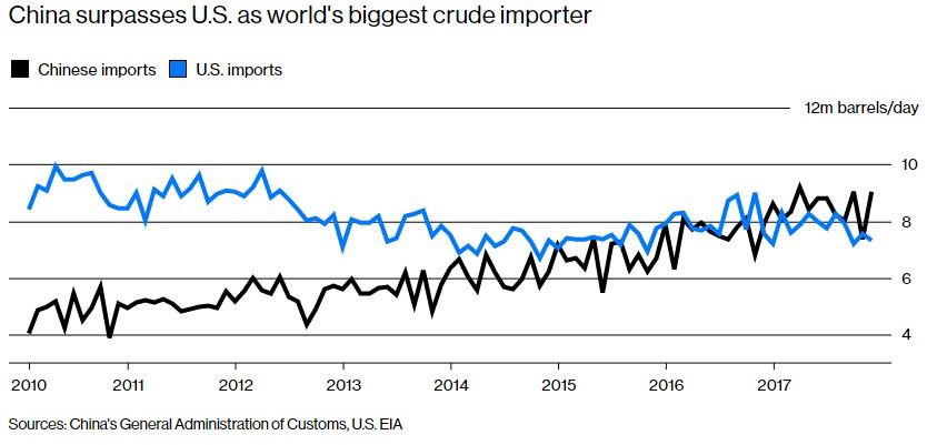 Торговля нефтью на бирже история заработать для форекс