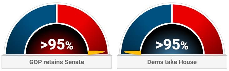 Результаты выборов в США и их последствия (GORA)