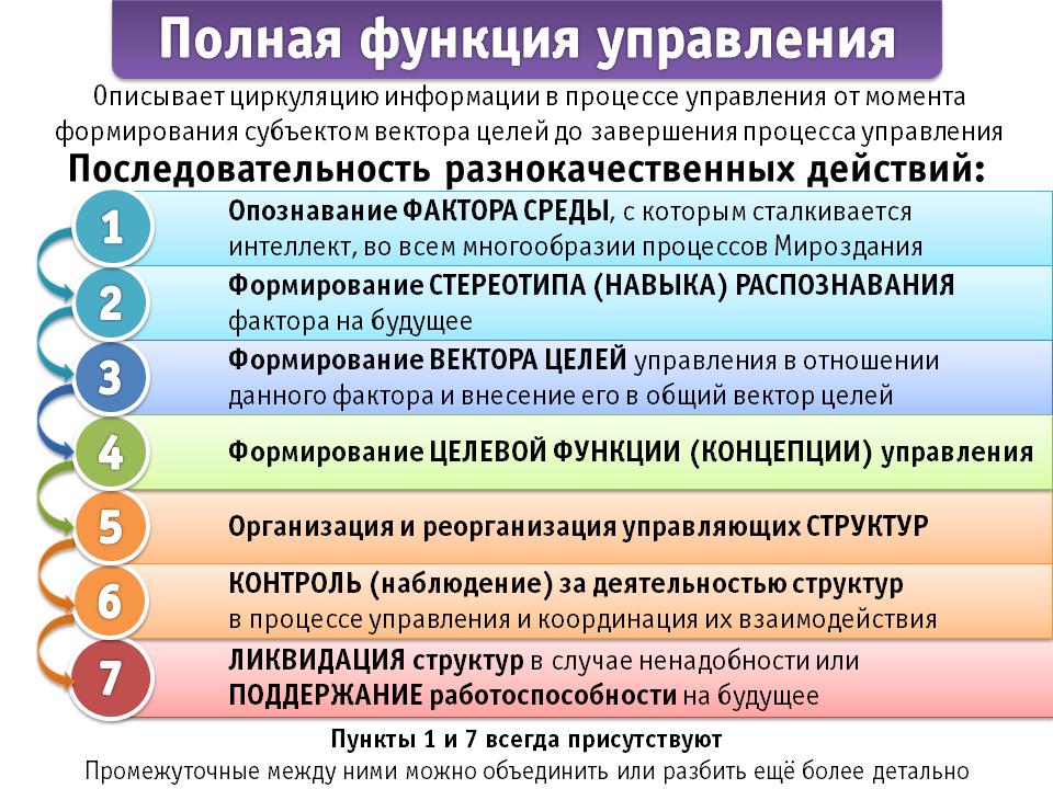 Ядерный проект России или пример успешного управления с элементами магии. (3467219)