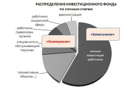 Магомед Чертаев и его третий путь