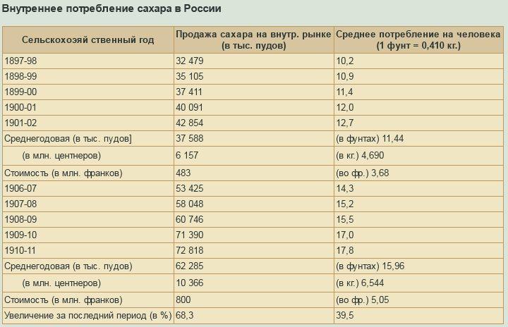 Частные фото российских теша фото 303-824