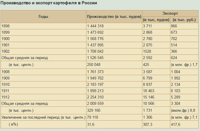 Частные фото российских теша фото 303-939