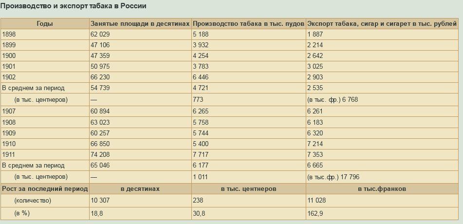 Частные фото российских теша фото 303-655