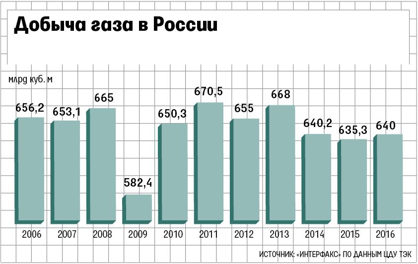 По следам публикаций Комсомольской правды (ильягоряч)