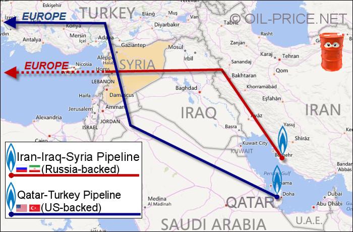 Сланцевый газ или газ Катара? (ильягоряч)