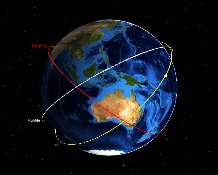 Космические туннели и железо на голову или зачем нам космодром «Восточный» (optima)