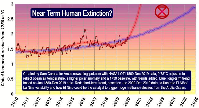 Как вирус ускорит глобальное потепление (для тех, кому не хватает треша) (velakara)