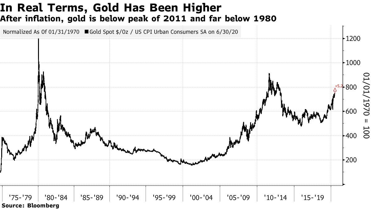 Невероятно высокий спрос на золото может обрушить банки по всему миру