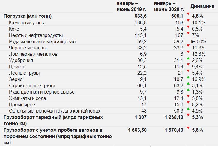 rzhd%20tab%2006.2020.PNG