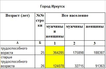 %D0%B8%D1%80%D0%BA%D1%83%D1%82%D1%81%D0%