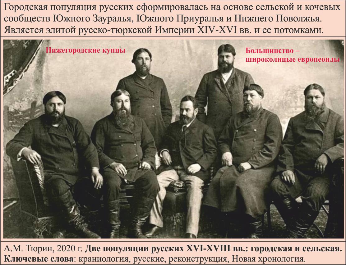 Две популяции русских XVI-XVIII вв.: городская и сельская (АнТюр)