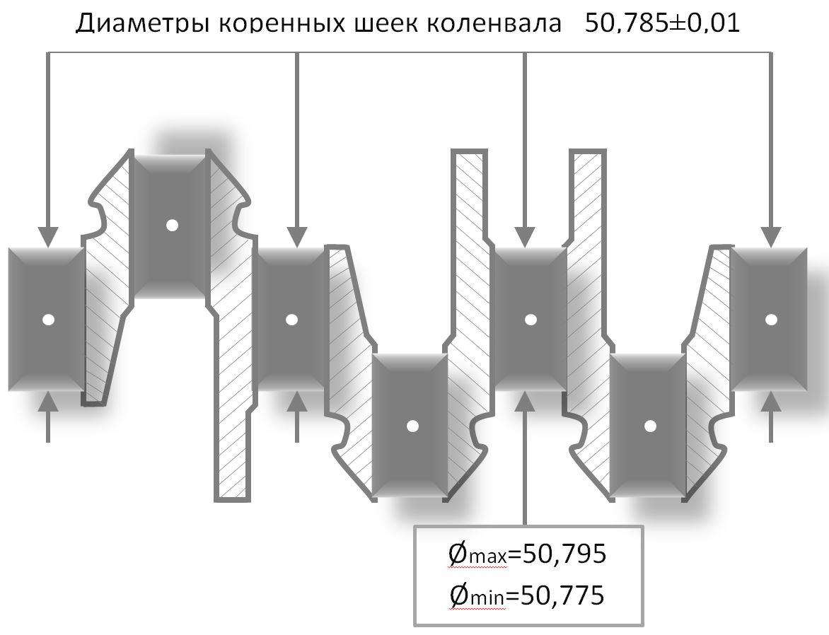 Двуединство осязаемого мира (Борис Виногоров)
