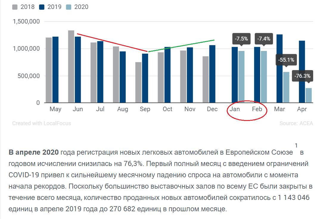"""Стагфляционный обзор (май 2020 года): """"СделаноНЕУНАСия""""тм"""