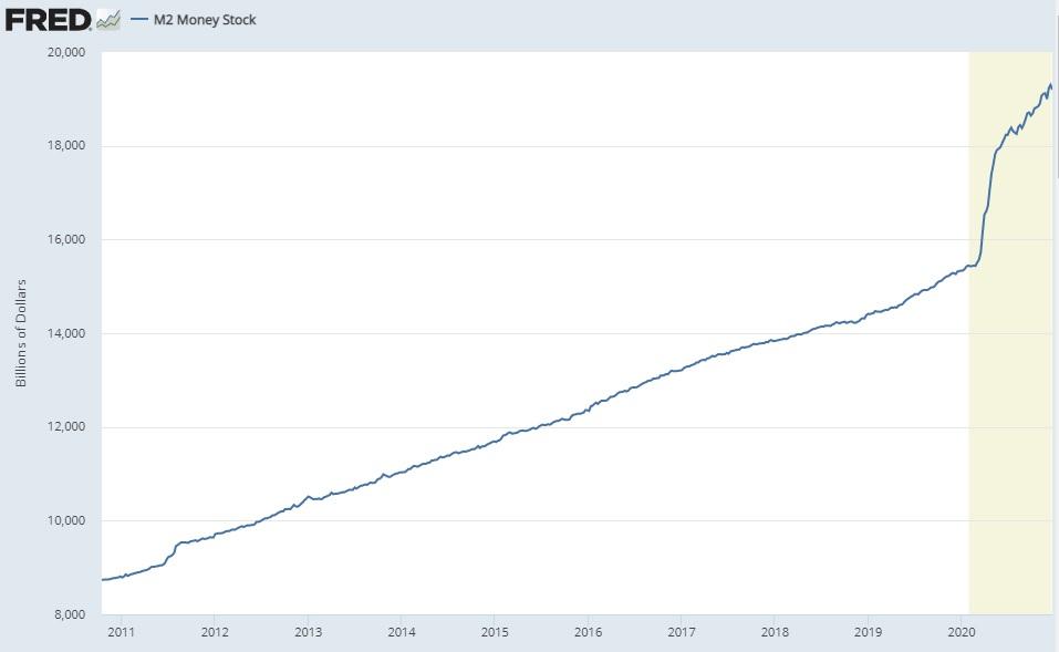 Как США будут выходить из социально-экономического кризиса