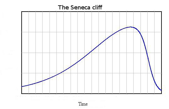 senecacliff%5B1%5D.jpg
