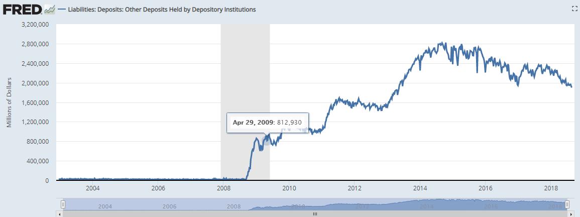 Краткосрочная часть пирамиды ГКО США: Минфин США уличен в дезинформации инвесторов