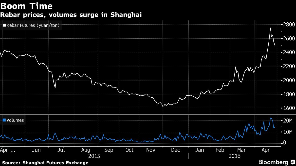 """Глава самой большой в мире """"металлической"""" биржи: """"Спекули в Китае даже не знают, чем торгуют"""" (alexsword)"""
