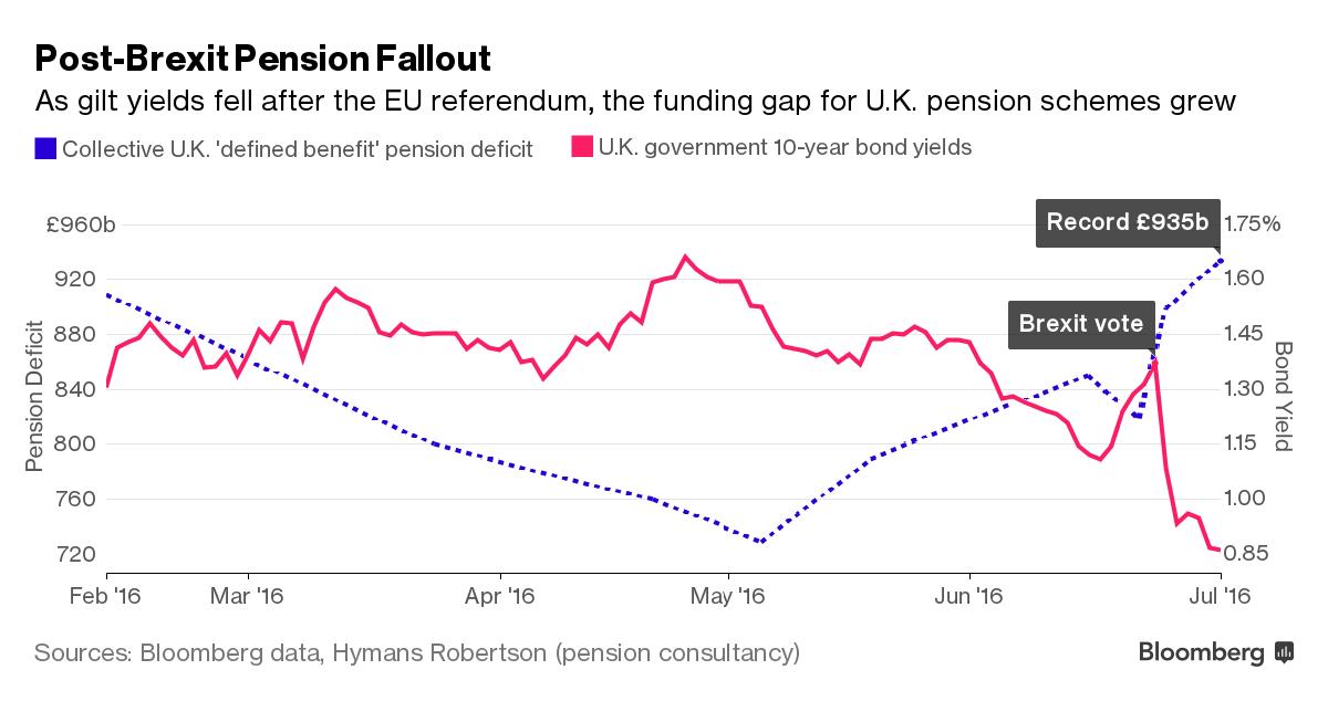 Британия: Дефицит пенсионной системы достиг $1.25 трюлика резаной (alexsword)
