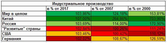 Олимпиада Леммингов, июнь 2018. Госкомстат делает ход конем! (alexsword)