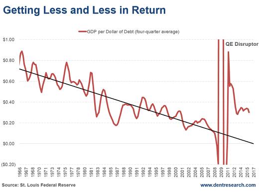 инфляция золотое время для возврата долгов эссе по обществознанию