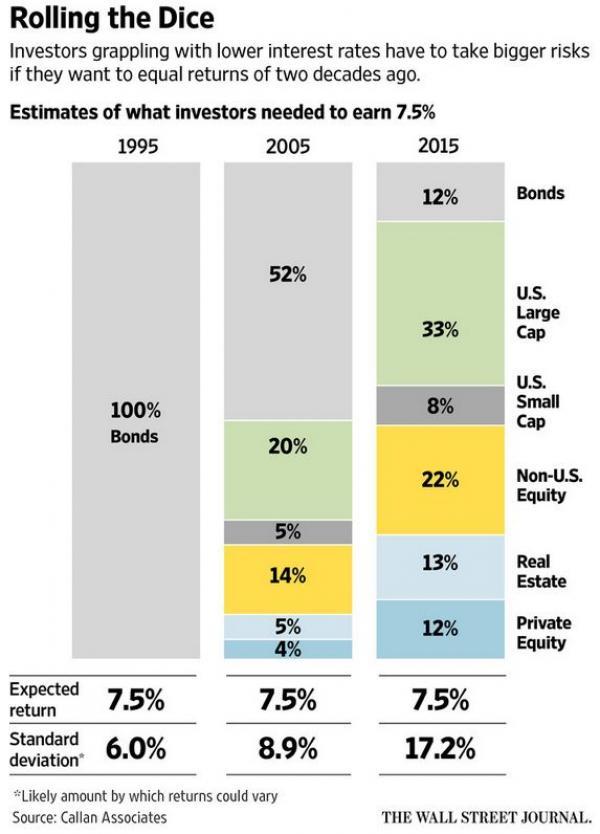 Проклятье пенсионной системы США в одной картинке (alexsword)