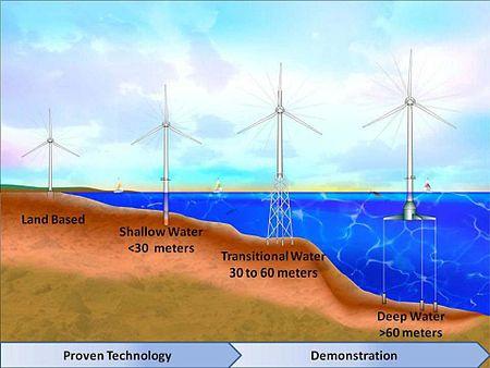 Energy Matters: Последняя попытка сказать что-то хорошее о ветряках (alexsword)