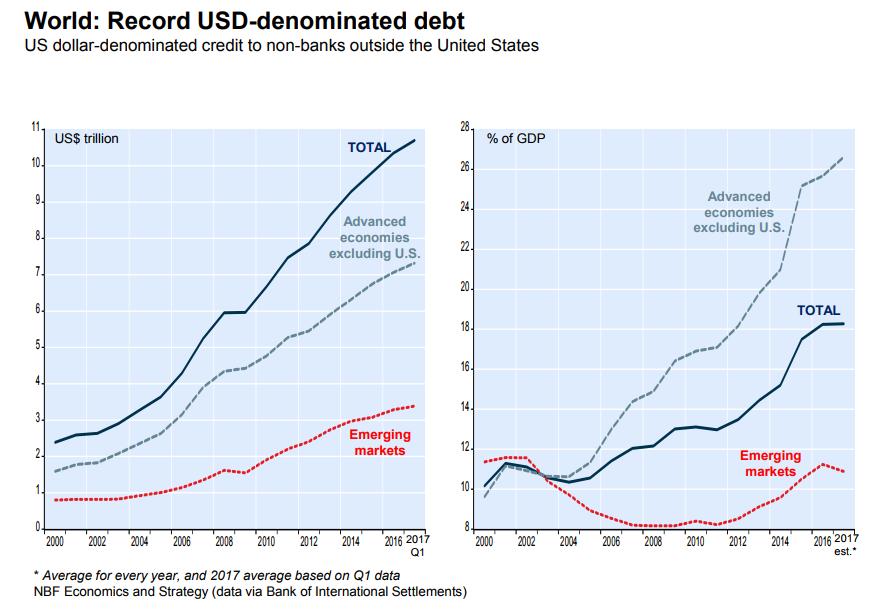 Почему новый кризис долларовой ликвидности ВЫГОДЕН финансовой олигархии США? (alexsword)
