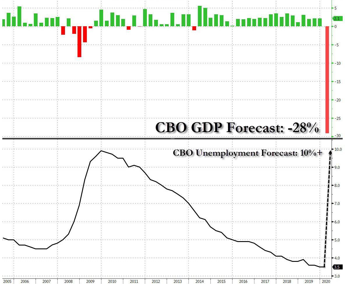 CBO%2520forecast%2520pandemic%5B1%5D.jpg
