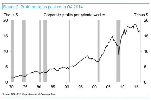 Дойч Банк: Вторая волна суперкризиса либо уже накрыла США, либо вот-вот (alexsword)