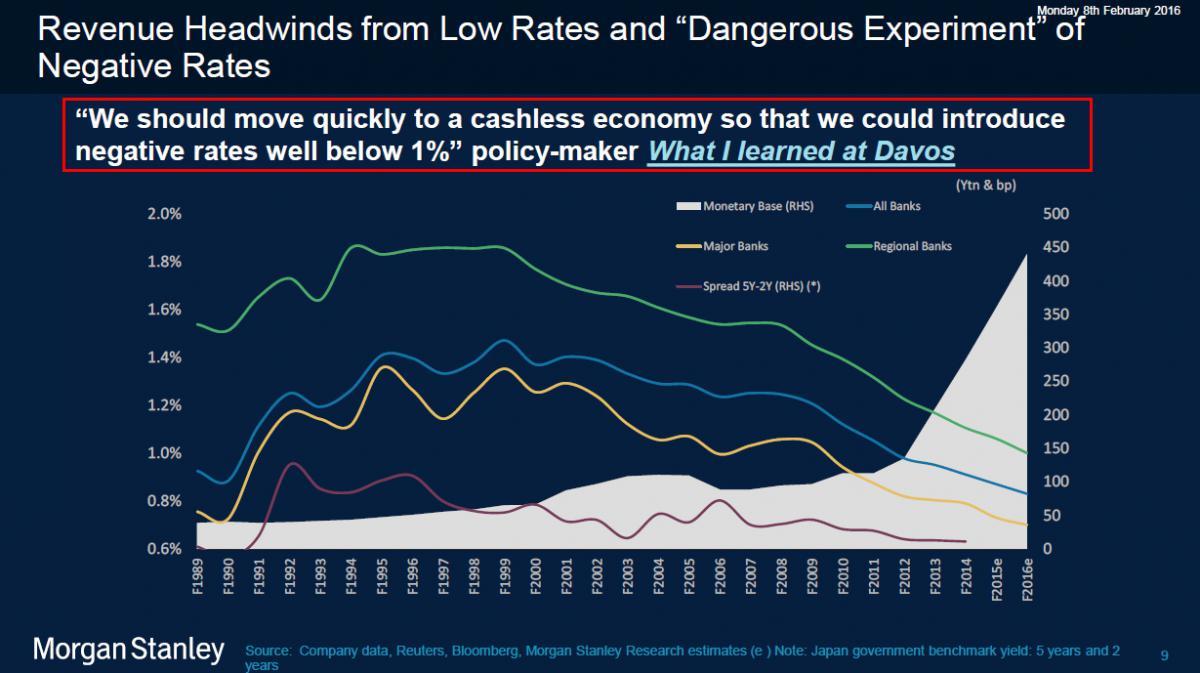 Morgan Stanley откровенно объяснил, зачем нужен запрет на использование наличности (alexsword)