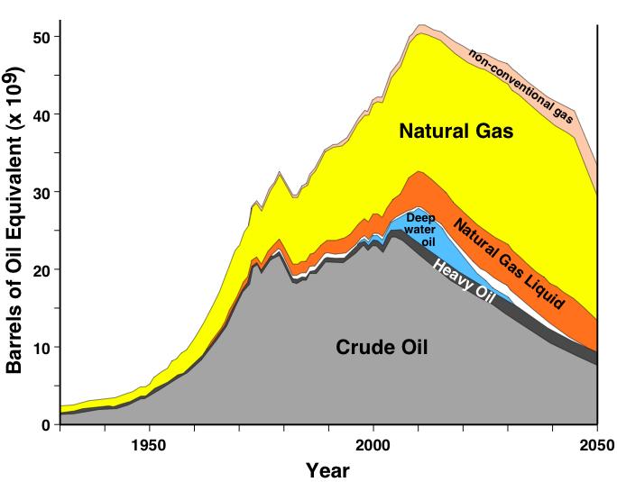Wood Mackenzie: Начался небывалый обвал нефтедобычи в Юго-Восточной Азии (alexsword)