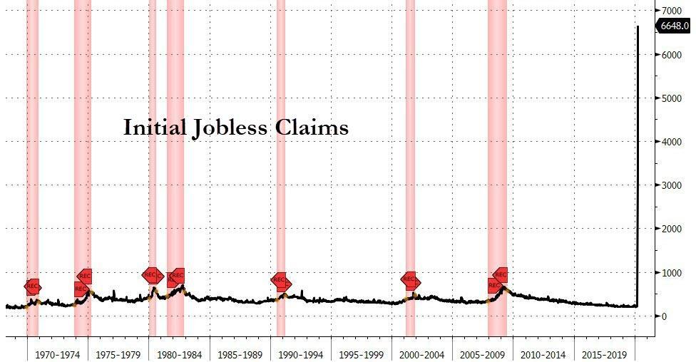 Помните дикий рекорд прошлой недели по безработице в США? Теперь этот рекорд перекрыт еще в два раза (alexsword)