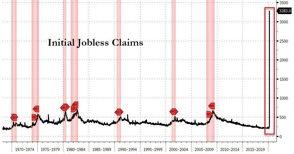 США: Мощнейшая волна безработицы за всю историю наблюдений - 2 (alexsword)