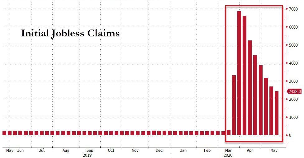 США: Еще 2.5 миллиона выкинуто с работы - совокупно короняжка™ уничтожила 38.6 миллионов рабочих мест (alexsword)