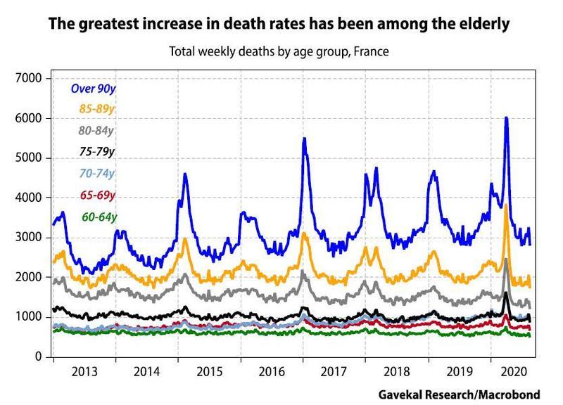 Какая страна ЕС стала чемпионом по избыточной смертности в 2020? (alexsword)