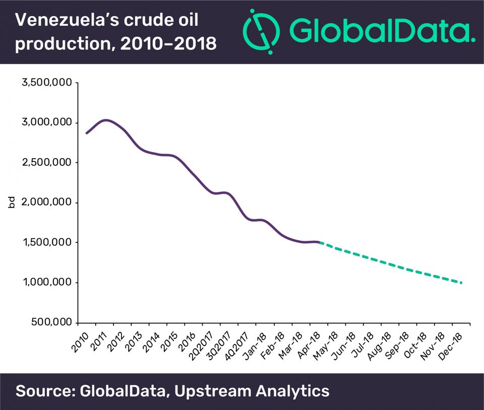 Венесуэла: Последние дни экспортера нефти? (alexsword)