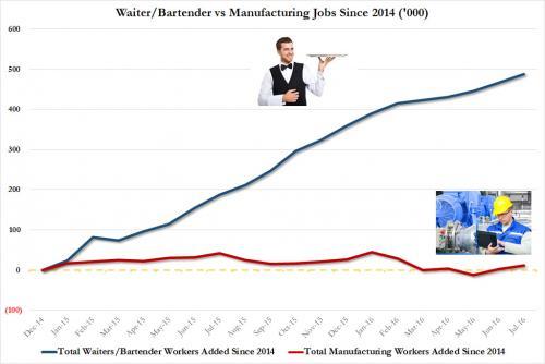 water%2520bartender%2520mfg%2520workers_