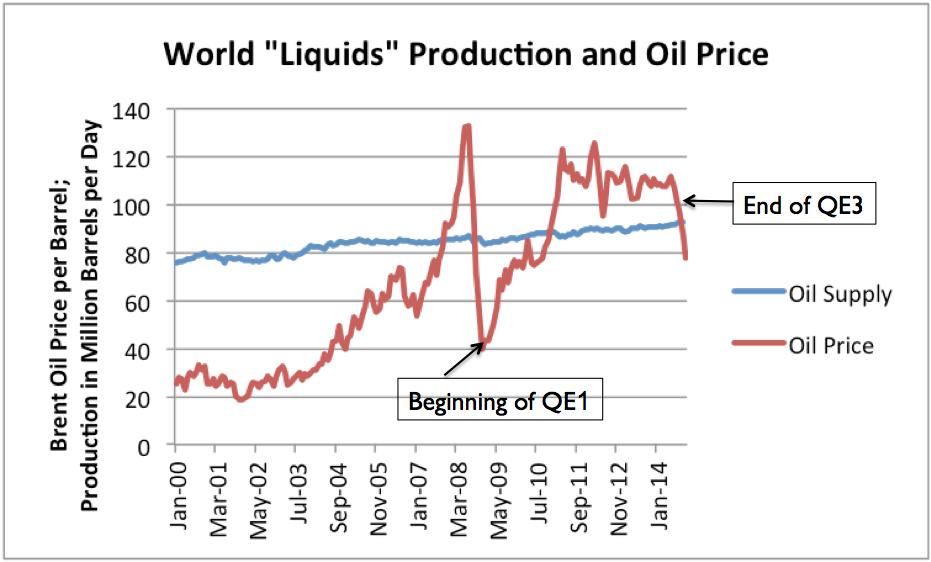 IHS: Спасти сланцевую нефтедобычу в США смогут лишь цены в $95-100 за баррель (alexsword)