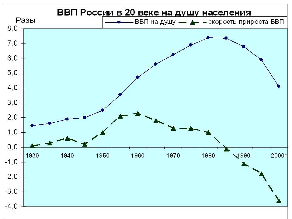 """Ложь о коррупции или """"воруйте"""" на здоровье (Дмитрий Акимов)"""